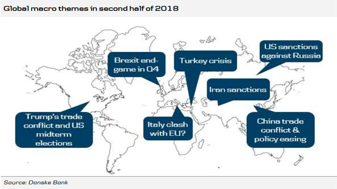 Международни финансови пазари