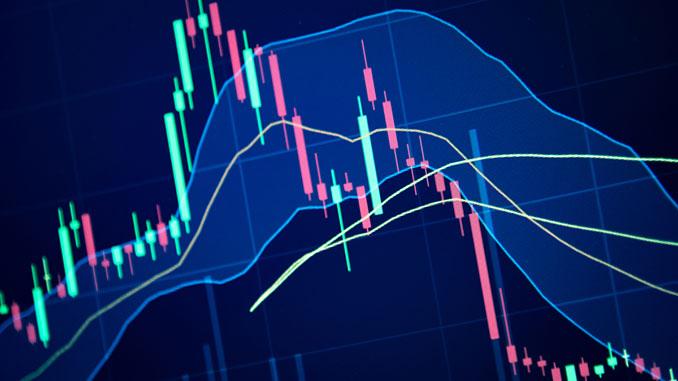Пазарни настроения и технически индикатори