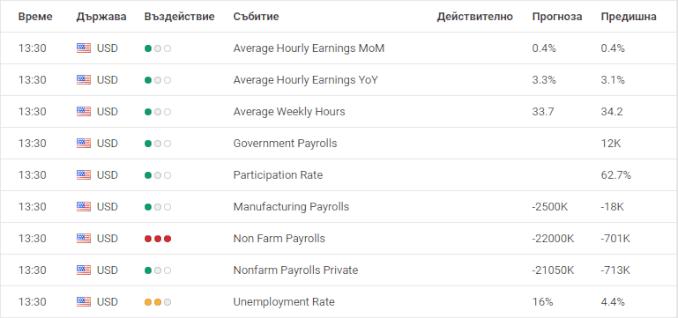 Admiral Markets - Форекс Календар