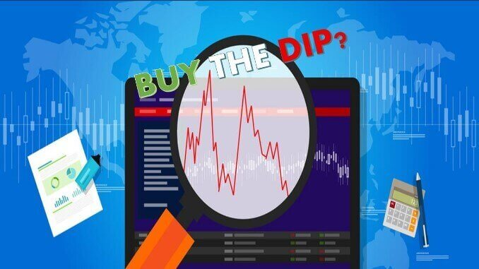 Да купите ли потапянето на S&P 500?